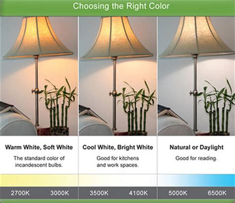 daylight bulb color 28 images choosing daylight or