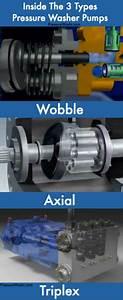 Pressure Washer Pumps Definitive Guide  Updated