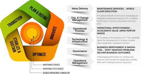 sap consulting  enterprise application mobile app