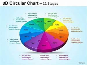 3d Circular Cycle Chart 11 Stages Business Development And