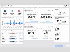 Awesome dashboard examples and templates to download today