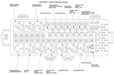 similiar expedition fuse box location keywords 2004 ford expedition fuse diagram