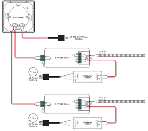 ac input   rotary dimmer sr