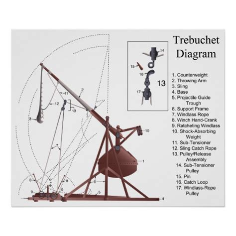 Diagram Middle Age Trebuchet Siege Engine Poster Zazzle