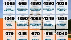vuelos baratos Promociones Aéreas en Argentina