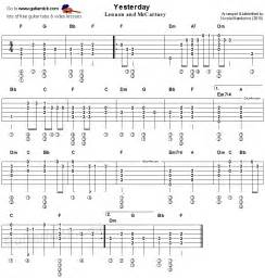Acoustic Guitar Notes and Chords