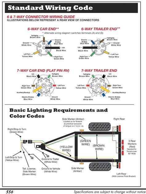 Trailer 7 Pin Connector Wiring Diagram by Gm 7 Pin Trailer Harness Diagram Wiring Data