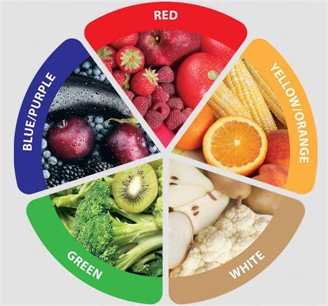 alimenti per muscoli alimenti per aumentare la massa muscolare yahoo dating