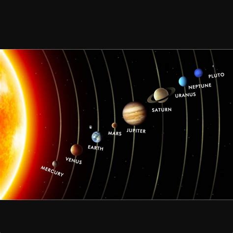 Solar System Diagram Without Pluto by Pin By Provocative Planet On Provocative Solar