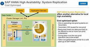 Questions On Hana System Replication