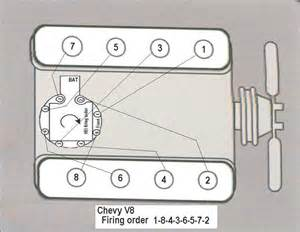 similiar chevy distributor cap firing order keywords chevy distributor cap firing order