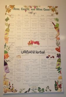 Chart Pairs Herbs with Wine and Cheese The Herb Society
