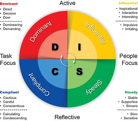 disc image university scholars program