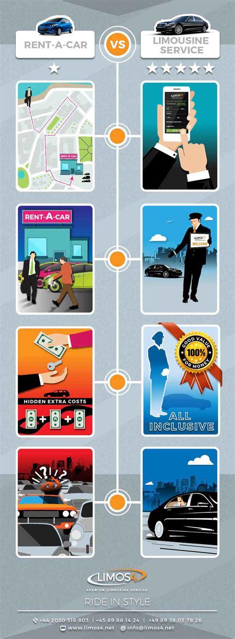 Limousine Rent A Car by Limousine Service Vs Rent A Car Limos4