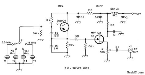 High Frequency Signal Generator Processing