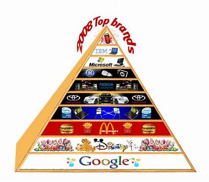 Brands Pyramid 2008 Brand Designer Seo Hope