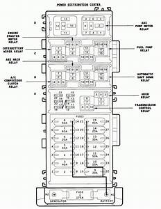 2002 Jeep Grand Cherokee Interior Fuse Box Diagram