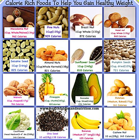 Eating shellfish such as shrimps, lobsters, oysters and mussels are a delicious and yummy way to gain weight, and they must be included in healthy meals to gain weight. 16 Calorie Rich Foods To Help You Gain Healthy Weight ...