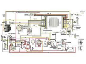 HD wallpapers mercruiser solenoid wiring diagram
