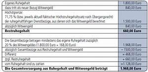 Witwenrente Berechnen Beamte : anrechnungs und ruhensregelungen im beamtenversorgungsrecht ~ Themetempest.com Abrechnung