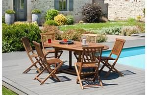 Table De Jardin Extensible Pas Cher : table de jardin ovale borneo en teck extensible table de ~ Dailycaller-alerts.com Idées de Décoration