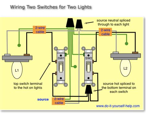 Smart Wiring Diagram by Electrical Wiring A Ge Smart Switch In A Box With 2