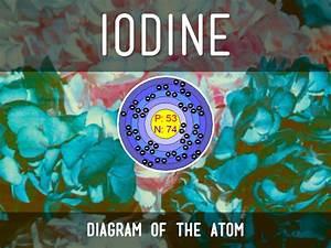 Iodine By Jecal Hatathlie