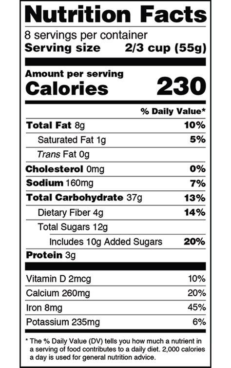 food label facelift nutrition jama jama network