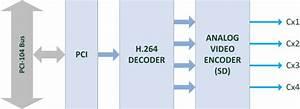 H264ull-decoder