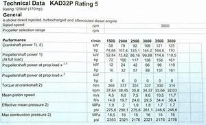 Volvo Penta Kad43 Specs