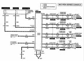 similiar ford ranger radio wiring diagram keywords 1998 2002 ford explorer stereo wiring diagrams are here