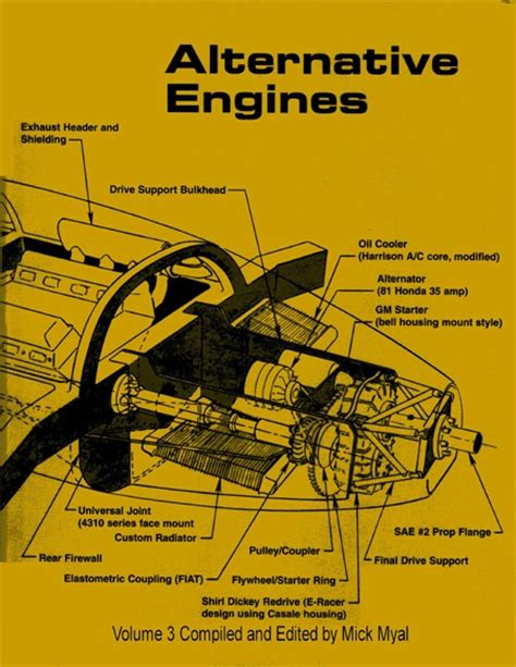 Альтернативные двигатели