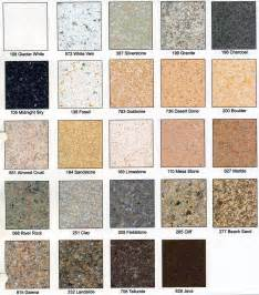 Kitchen Granite Countertops Color Chart