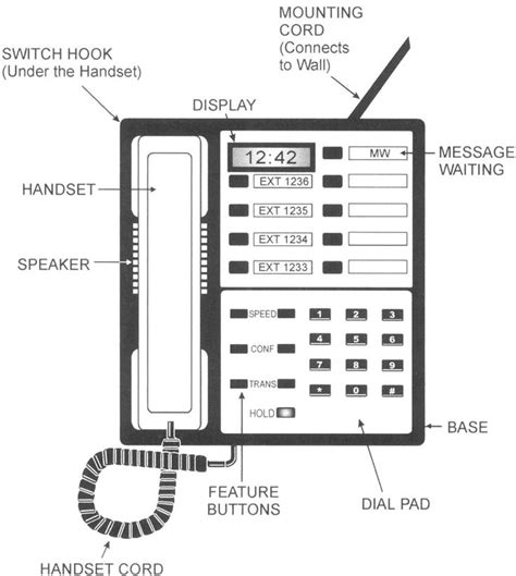 Diagram Of The Telephone by For Those You Unfamiliar With The Parts Of A Landline