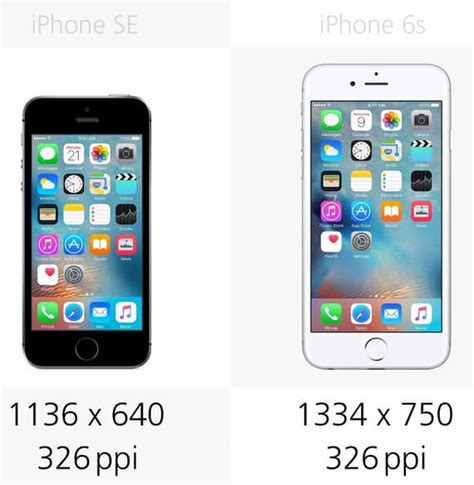 iphone 6 plus resolution iphone se missing features