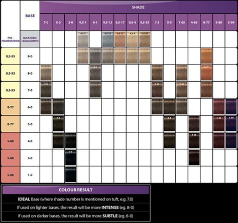 schwarzkopf hair color chart buy schwarzkopf igora color gloss mousse free delivery