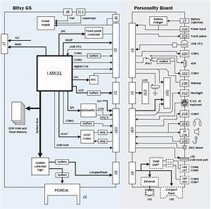 Compact Arm11 Sbc Runs Linux