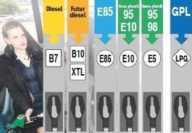Carburant Nouveau Nom : le t l gramme d bats sur les r seaux carburants quand la r volution des prix ~ Medecine-chirurgie-esthetiques.com Avis de Voitures