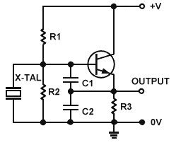 Overview Crystal Oscillator Circuit Working With