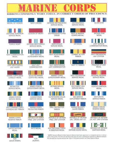 marine corps medals www galleryhip com the hippest pics