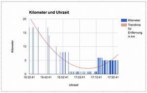Blitz Entfernung Berechnen : hardware archives bernd ~ Themetempest.com Abrechnung