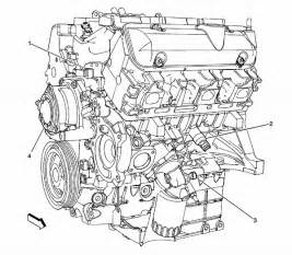 similiar chevy impala engine diagram keywords 2003 chevy impala engine diagram also 2000 chevy impala transmission