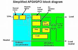 Wire Diagram For Gfci Breaker