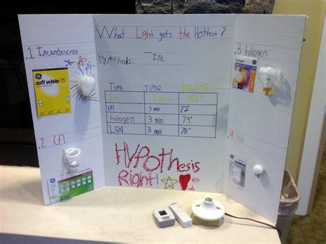 Science Fair Projects For Seventh Graders New Calendar