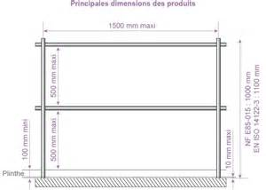 Norme Garde Corps Escalier Erp by Dimensions Normes Garde Corps Securigard Jpg 891 215 637