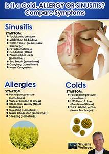 Do I have a Cold Allergies or Sinusitis