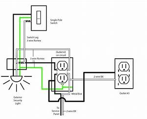 simple wiring diagram for house wiring diagram and With wiring the house