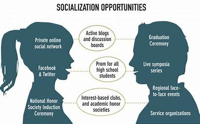 Socialization Learning Sociology Students Opportunities Schools Effective