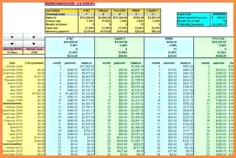 Debt Payoff Spreadsheet Debt Snowball Excel Credit Debt Snowball Worksheet Excel Ereads Club