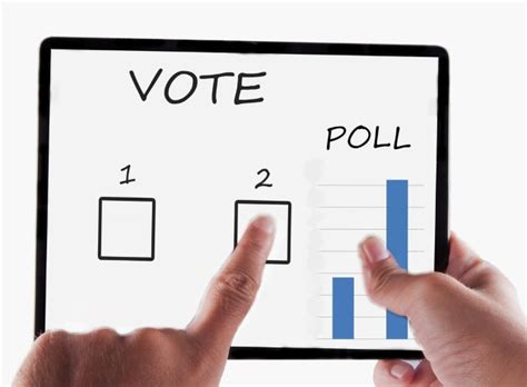 buying polls close  answer   buy